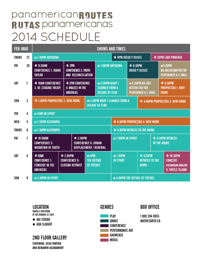 Panamerican Routes 2014 Schedule